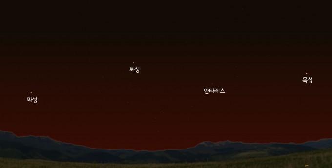 2018년 7월 31일 오후 10시 남쪽하늘 - 김영진 과학동아천문대장 제공
