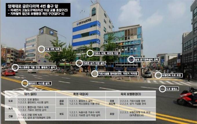 건강도시 도시설계 가이드라인 예시도. - 사진 제공 강동구청