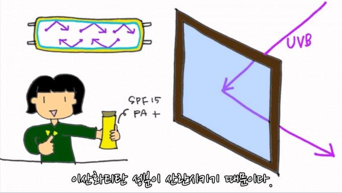 실내에서는 SPF지수가 15, PA등급이 +이상이면 충분하다. 창문을 통해 자외선 B가 대부분 걸러지고, 형광등에서 나오는 자외선도 형광등 안쪽에 코팅된 이산화티탄 성분이 산란시키기 때문이다. - 과학 읽어주는 언니 제공