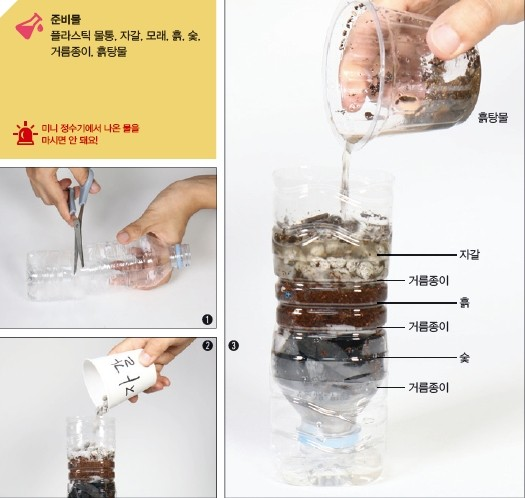 간단 정수기 만들기 - 어린이과학동아 2018년 16호 제공