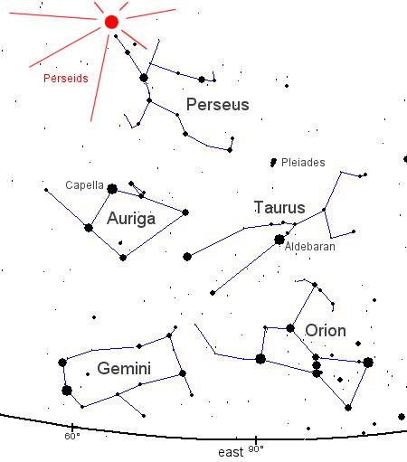 페르세우스자리 유성우 복사점 - NASA 제공