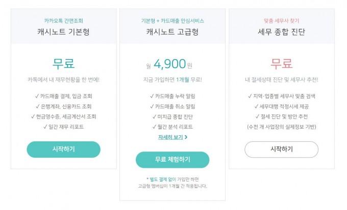기본형과 고급형으로 제공되는 캐시노트 서비스 - 한국신용데이터 제공