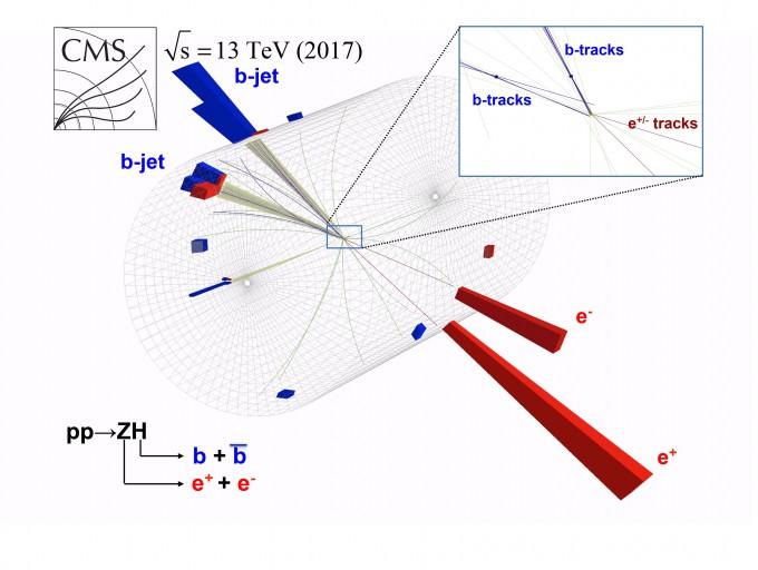 또다른 CERN의 연구팀 CMS의 검출 결과. 힉스가 Z보존과 함께 형성된 뒤 각각 바닥쿼크 쌍과 전자-양전자 쌍으로 붕괴했다. - 사진 제공 CERN