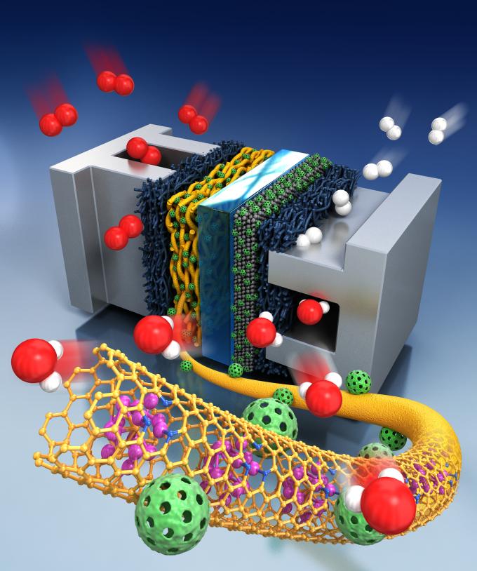 연구팀이 개발한 탄소 나노튜브기반 합금촉배(노란색) 으로 차세대 알칼리 연료전지의 안정성과 전기전달 효율을 높이는 특징이 있다-한국과학기술원 제공