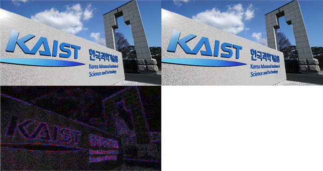 KAIST 연구진이 개발한 워터마크 삽입기술. 원본사진(왼쪽 위)과 워터마크가 삽입된 영상(오른쪽 위), 삽입된 워터마크 신호(아래).