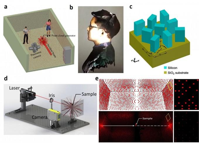 '이모지' 만드는 초소형 안면 스캐너 개발