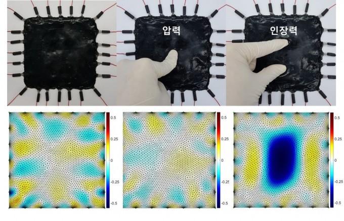 KAIST 연구진은 로봇용 인공피부를 개발하고, 이를 의료용 영상기술과 결합해 촉각을 감지할 수 있도록 만들었다. 한국과학기술원 제공.