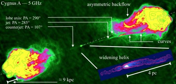 백조자리A의 제트. 제트의 방향과, 물질들이 머무는 지역(덩어리 부분)의 각도가 미세하게 다르다. 회전하고 있다는 증거다. - 사진 제공 영국왕립천문학회 월례회보