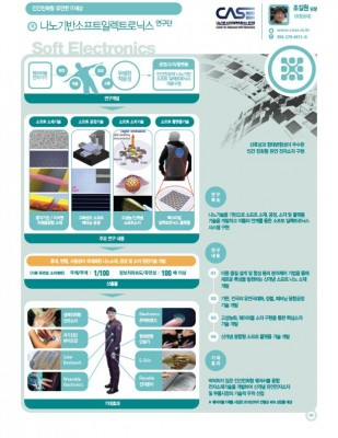 IT·NT·BT 성과기업과 만나다