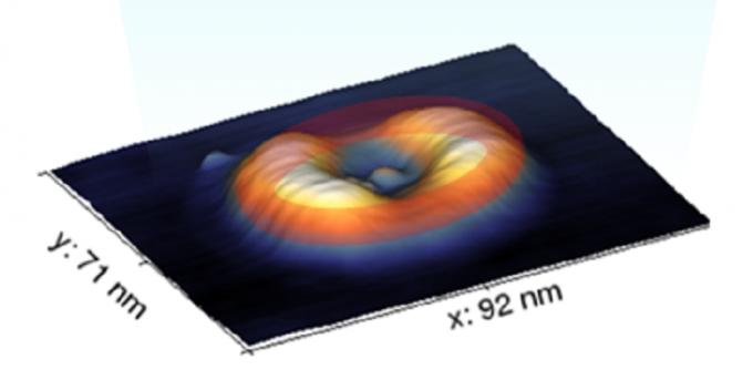 양자 고리(붉은 색)에 빛을 쪼이면 전자-전공 짝 엑시톤과 엑시톤의 짝인 쌍엑시톤이 생성된다. 이때 빛의 세기를 조절하면, 정해진 양자 진동주기를 자유자재로 제어할 수 있다. - 자료: 부산대
