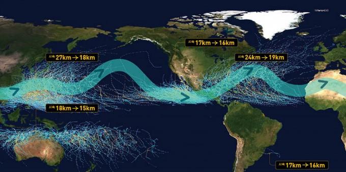 아래 숫자는 1949년부터 2016년까지 줄어든 태풍의 속도를 뜻한다. 태풍이 느려지면 폭우를 좁은 지역에만 쏟아 부어 더 큰 피해를 일으킬 수 있다. , 1985년부터 2005년까지 20년간의 태풍 경로를 모두 모아 놓은 사진. 붉은색으로 갈수록 태풍의 강도가 센 지역이다. - Nilfanion(W) 제공