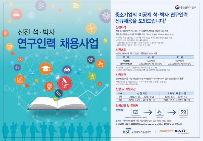 중소기업벤처부의 '신진 석·박사 연구인력 채용사업' 공고문. - 국가과학기술연구회 제공
