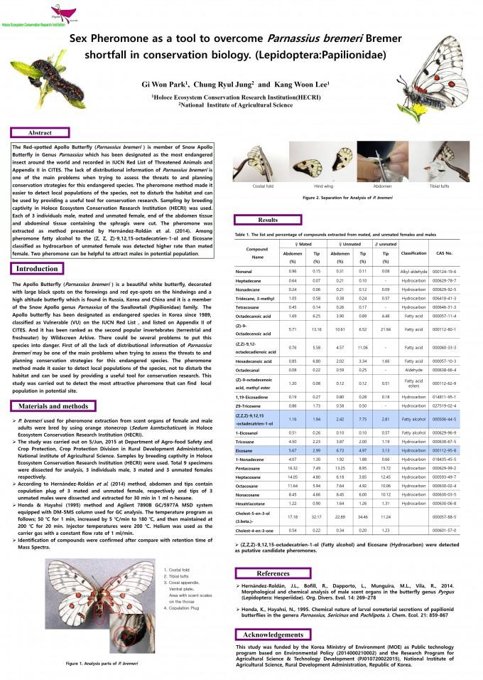 붉은점모시나비 페로몬 분석(Poster)