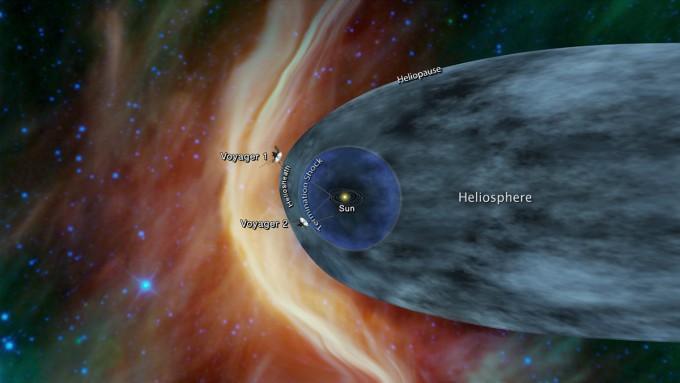 태양계를 벗어나는 보이저 1호와 2호의 궤도와 태양계 끝자락에 위치한 태양권덮개와 태양권계면을 표시했다.-미국 항공우주국 제공