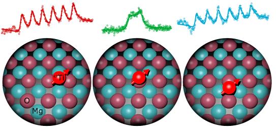 티타늄(Ti) 원자의 위치 변화에 따른 미세 상호작용 변화. - 기초과학연구원(IBS) 제공