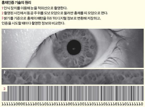 한국스마트인증 제공
