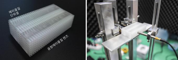 연구진이 3D프린팅으로 제조한 음향 메타물질 렌즈(왼쪽)과 이를이용해 이미지를 만들어내는 장치의 모습(오른쪽)이다.-한국기계연구원 제공