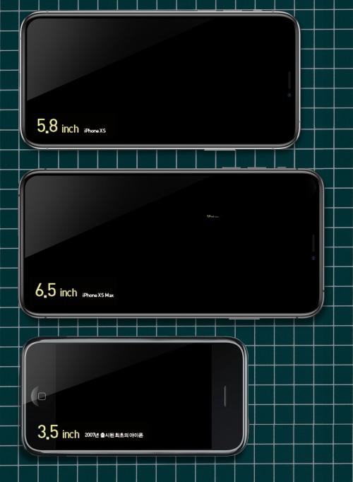 (위에서부터 차례로) 아이폰 XS 5.8인치, 아이폰 XS 맥스 6.5인치, 2007년 출시된 최초의 아이폰 3.5인치 - 애플, 게티이미지뱅크