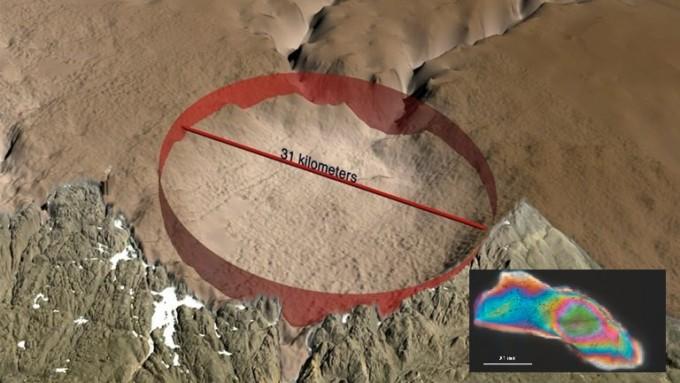 빙하 내부 위상학적 모식도로 지름약 31km의 원형 충돌구를 표시했다. 오른쪽아래 사진은 레이터로 촬영한 내부 모습으로, 중앙에 원형 공간이 뚜렸하다.-덴마크 자연사박물관 제공