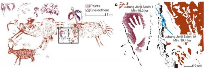 4만 년 전 가장 오래된 구상화 부근 설명 그림. 그림 위치와 탄산칼슘 시료 채취 위치가 나와 있다. 부근 손 스텐실도 비슷한 연대다. - 사진 제공 네이처