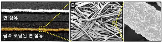 금속 코팅된 면 섬유 전극의 표면 이미지. 고려대 제공.