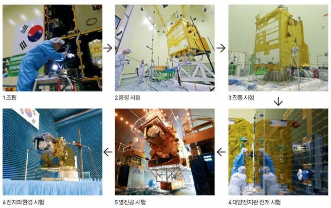 발사, 비행, 우주환경 적응에 대비한 각종 시험 | '천리안 2A호'는 비행모델(FM)을 조립한 뒤, 우주의 극심한 온도 변화나 진공 상태를 잘 견딜지, 발사체에 실려 날아가는 동안 진동에 의해 이상이 생기지 않을지 등 다양한 테스트를 거쳤다.