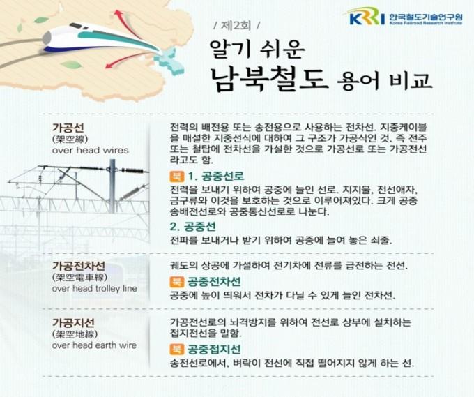 -사진 제공 한국철도기술연구원