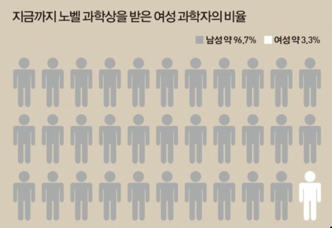 자료: 한국연구재단
