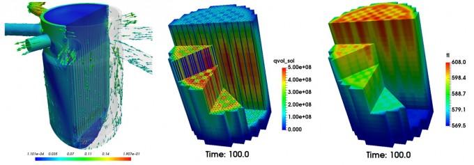 CUPID로 원자로 내부를 시뮬레이션한 모습. 한국원자력연구원 제공.