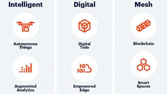 누구나 AI 활용 앱 만드는 시대 온다…2019년 뜰 전략기술들