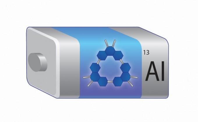 유기 분자를 양극으로 하는 알루미늄 이차 전지 모식도. -사진 제공 서울대 공대