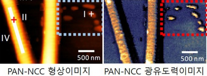 탄소섬유 제조의 기본물질 중 하나인 폴리아크릴로니트릴(PAN)의 내부구조. -사진 제공 한국표준과학연구원