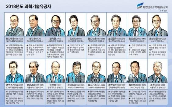 반도체 신화 강대원 소장·'아시아 슈바이처'이종욱 사무총장 과학기술유공자에 선정