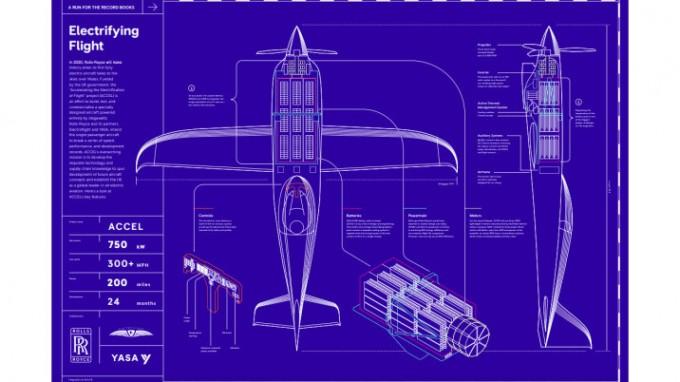 롤스로이스 전기 비행기의 설계도-롤스로이스 제공