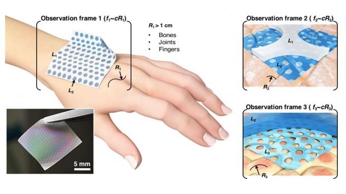 체온의 열로 전력을 생산하는 패치형 열전소자에서 피부에 맞닿아 열을 흡수하는 아랫면. 사람 피부의 표면구조를 모사해 피부에 잘 밀착되는 얇고 부드러운 고분자 소재로 열전소자는 이 면을 통해 흡수한 열에너지를 전기에너지로 변환한다. - 자료: 한국전자통신연구원