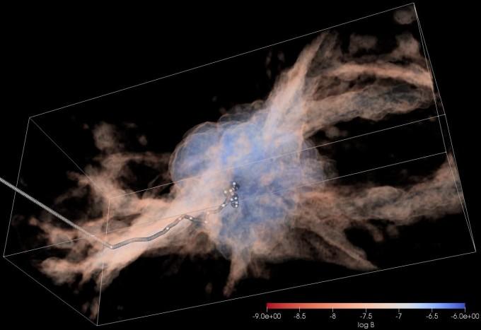 초고에너지 우주선의 경로를 컴퓨터 시뮬레이션으로 모사한 그림. 하얀색 점이 초고에너지 우주선이며, 생성 후 필라멘트를 따라 이동하다가 튕겨 나가는 모습을 보여준다. -사진제공 UNIST