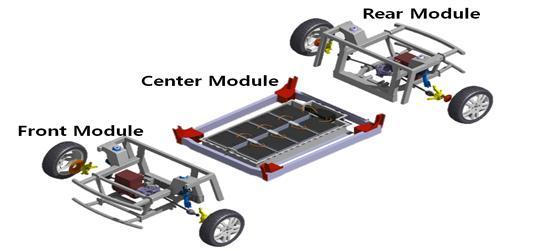 연구팀이 개발한 가변 전기차 플랫폼의 구조. -사진 제공 한국생산기술연구원