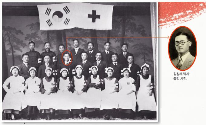 임시정부 대한적십자회 소속 간호원 양성소. 김세창 박사는 독립운동을 할 간호원들을 교육시켰다. 대한적십자사, 연세대의과대학 동은의학박물관 제공