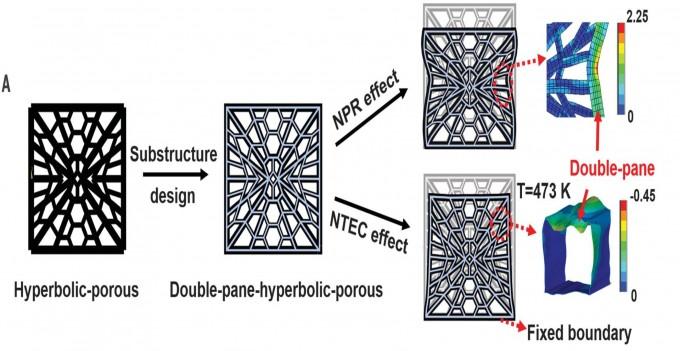 거미줄과 벌집 모양이 겹친 듯한 독특한 구조. 이 구조를 미세하게 두 겹의 벽으로 구현한 덕에, 이 에어로젤은 열 차단도 잘 하고 95%까지 수촉하며 내구성도 강하다. 사이언스 제공