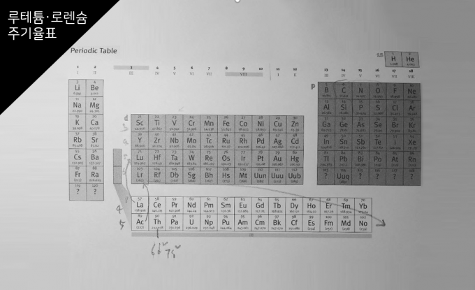 영국 화학자 존 엠슬리의 책 'Nature's Building Blocks(자연의 벽돌)'(2001년 출간)에 나오는 주기율표로 3족 스칸듐(Sc)과 이트륨(Y) 아래 루테튬(Lu)과 로렌슘(Lr)이 들어간 형태다. 수소(H)와 헬륨(He)을 오른쪽 위에 따로 배치했다. 강석기 제공