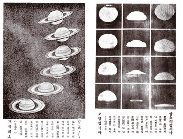 백두산 창간호에 실린 화보. 토성의 모습을 담은 삽화(위)와 임몰을 촬영한 사진(아래) 등이 담겨있다. 국회도서관 제공