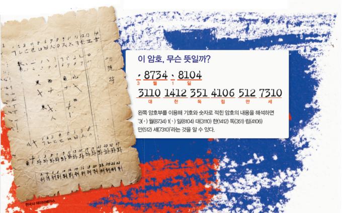 1919년 3월, 중국 하얼빈 역에서 발견된 암호부. 이 암호는 무슨 뜻일까? 한국사 데이터베이스 제공