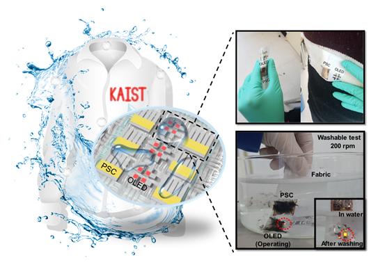 입는 디스플레이를 옷감에 장착하는 모습(인쪽 및 오른쪽 위)과, 막으로 코팅된 소자를 물에 담그는 모습을 시연했다. 사진제공 KAIST