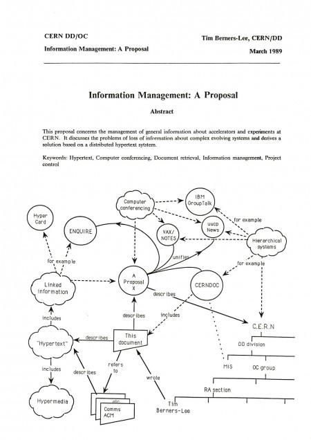 팀 버너스리 영국 옥스퍼드대 교수가 CERN 재직하던 1989년 제안한 WWW의 개념도. 사진 제공 CERN