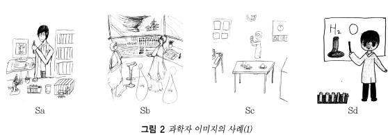 중학생이 생각하는 과학자 이미지. 한국과학교육학회지 제공