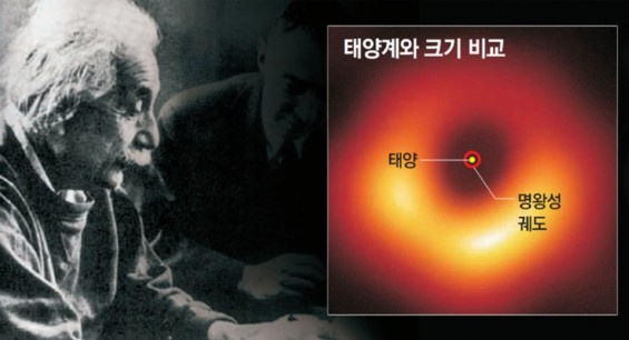 """인류 앞에 베일 벗은 블랙홀...""""다음 목표는 동영상 관측"""""""