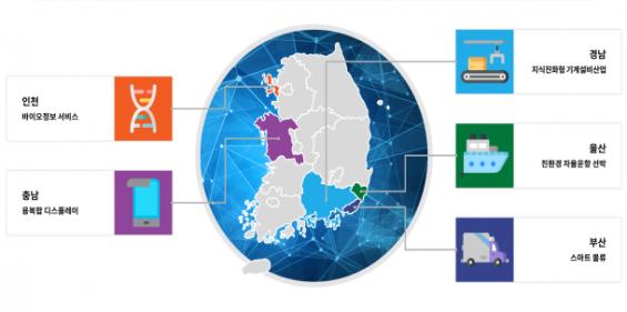 인천·부산·울산·경남·충남, SW 융합클러스터 2.0 지원지역 선정