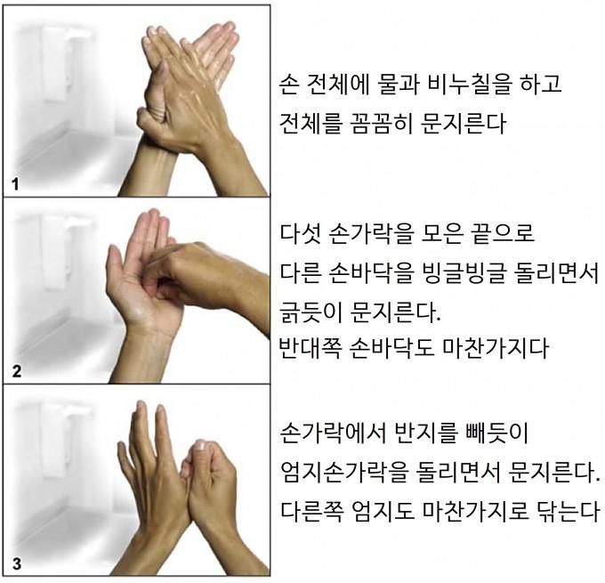 스위스 과학자들이 제안한 15초-3단계 손 씻기 방법. 양손을 15초씩 마찰력을 이용해 닦는다. 바젤대병원 제공