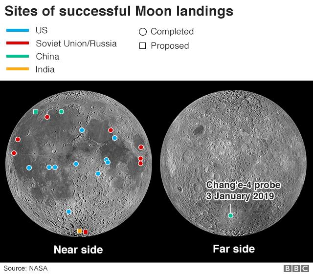 지금까지 달 표면 착륙에 성공한 국가. NASA 제공.