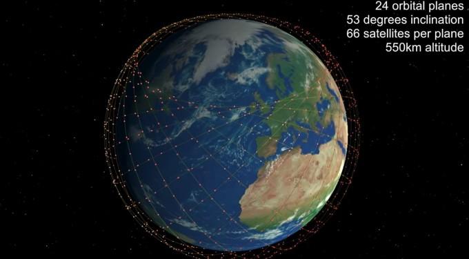 스페이스X가 추진 중인 글로벌 우주 인터넷 ′스타링크′의 개념도. 사진제공 위키미디어